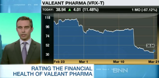 The debt mess at Valeant: How much risk?